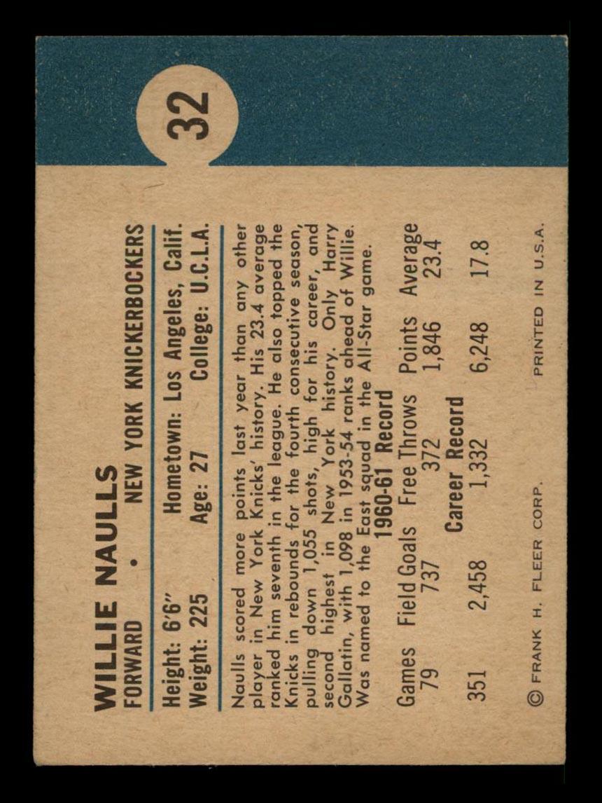 BMW Sportscards Willie Naulls 32