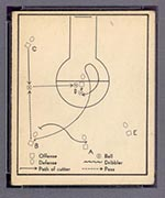 1948 Bowman #17 Single Cut Using Post as Screen for Short Shot - Back