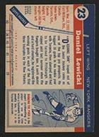1954-1955 Topps #23 Danny Lewicki New York Rangers - Back