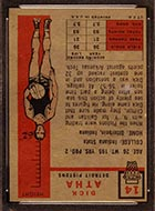 1957-1958 Topps #14 Dick Atha Detroit Pistons - Back